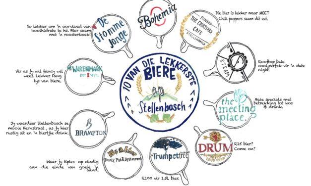 Bier vir die eksamenstres